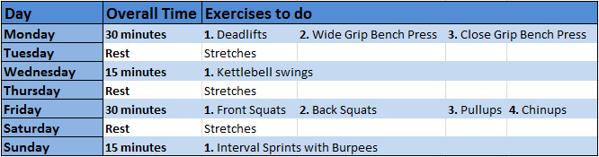 how to workout when busy chart